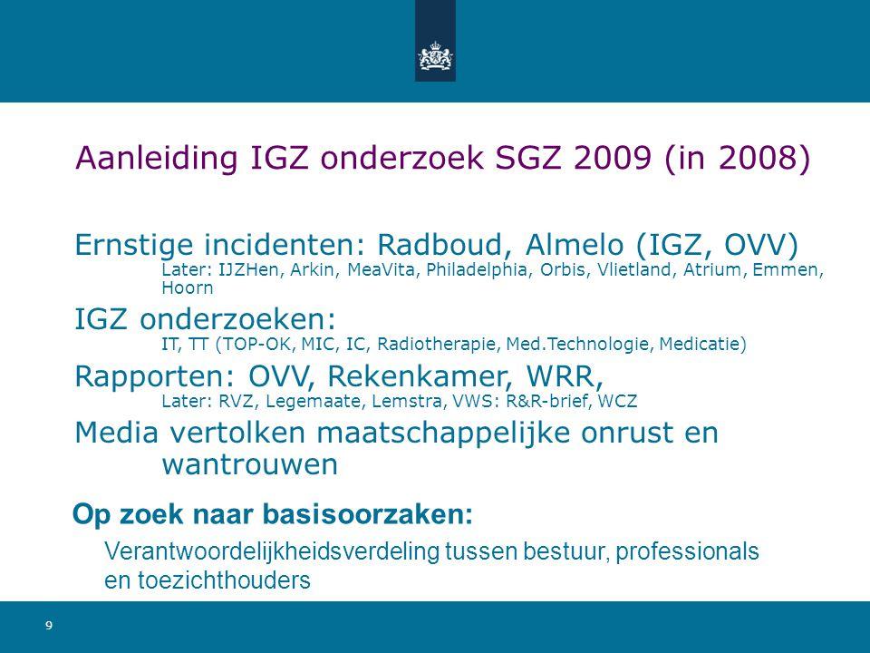 9 Aanleiding IGZ onderzoek SGZ 2009 (in 2008) Ernstige incidenten: Radboud, Almelo (IGZ, OVV) Later: IJZHen, Arkin, MeaVita, Philadelphia, Orbis, Vlietland, Atrium, Emmen, Hoorn IGZ onderzoeken: IT, TT (TOP-OK, MIC, IC, Radiotherapie, Med.Technologie, Medicatie) Rapporten: OVV, Rekenkamer, WRR, Later: RVZ, Legemaate, Lemstra, VWS: R&R-brief, WCZ Media vertolken maatschappelijke onrust en wantrouwen Op zoek naar basisoorzaken: Verantwoordelijkheidsverdeling tussen bestuur, professionals en toezichthouders