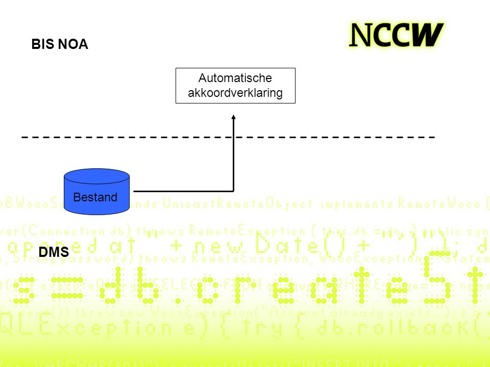Bestand DMS BIS NOA Automatische akkoordverklaring
