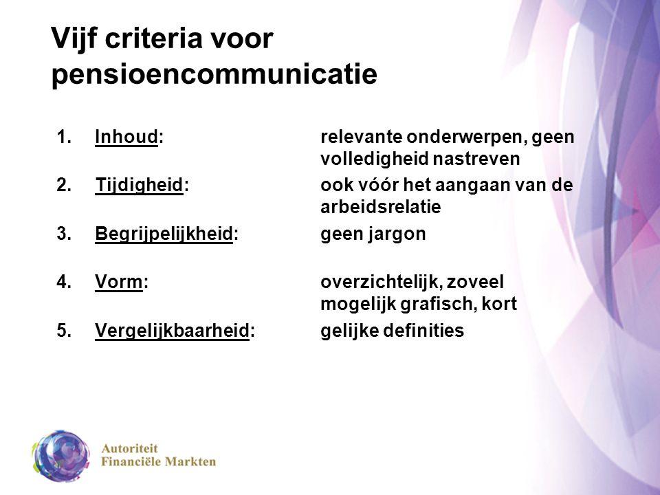 Vijf criteria voor pensioencommunicatie 1.Inhoud: relevante onderwerpen, geen volledigheid nastreven 2.Tijdigheid: ook vóór het aangaan van de arbeids