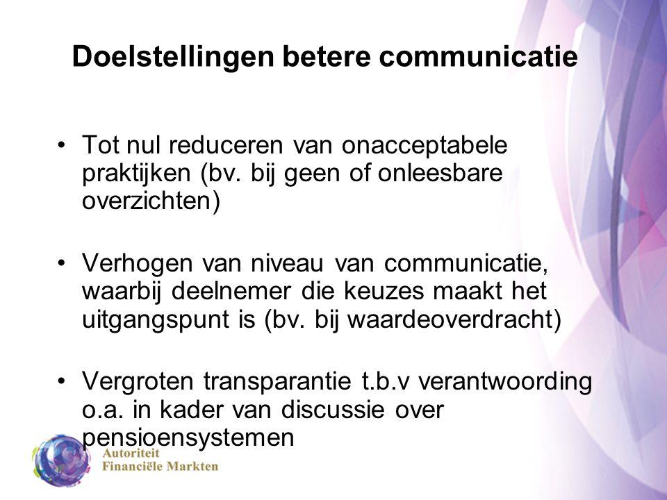 Doelstellingen betere communicatie Tot nul reduceren van onacceptabele praktijken (bv. bij geen of onleesbare overzichten) Verhogen van niveau van com