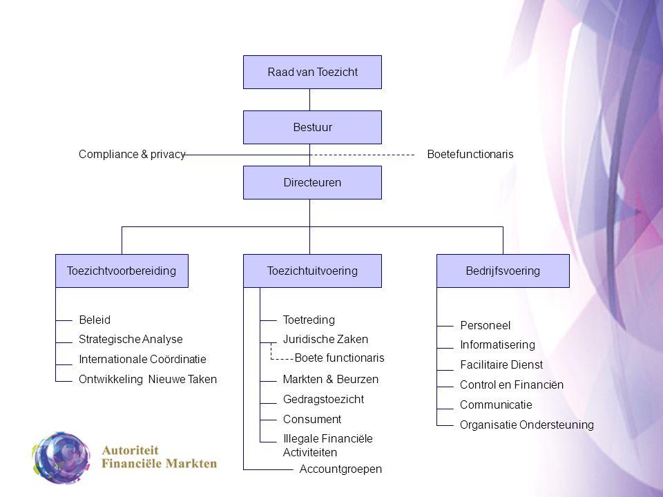 Criteria voor toetsing toegankelijkheid tijdigheidjuistheid Rekening houden met kennisniveau en reden van communicatie (events), vorm.