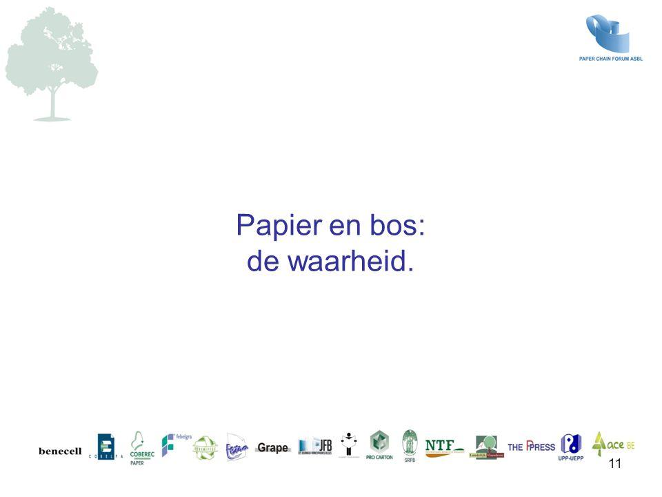 11 Papier en bos: de waarheid.