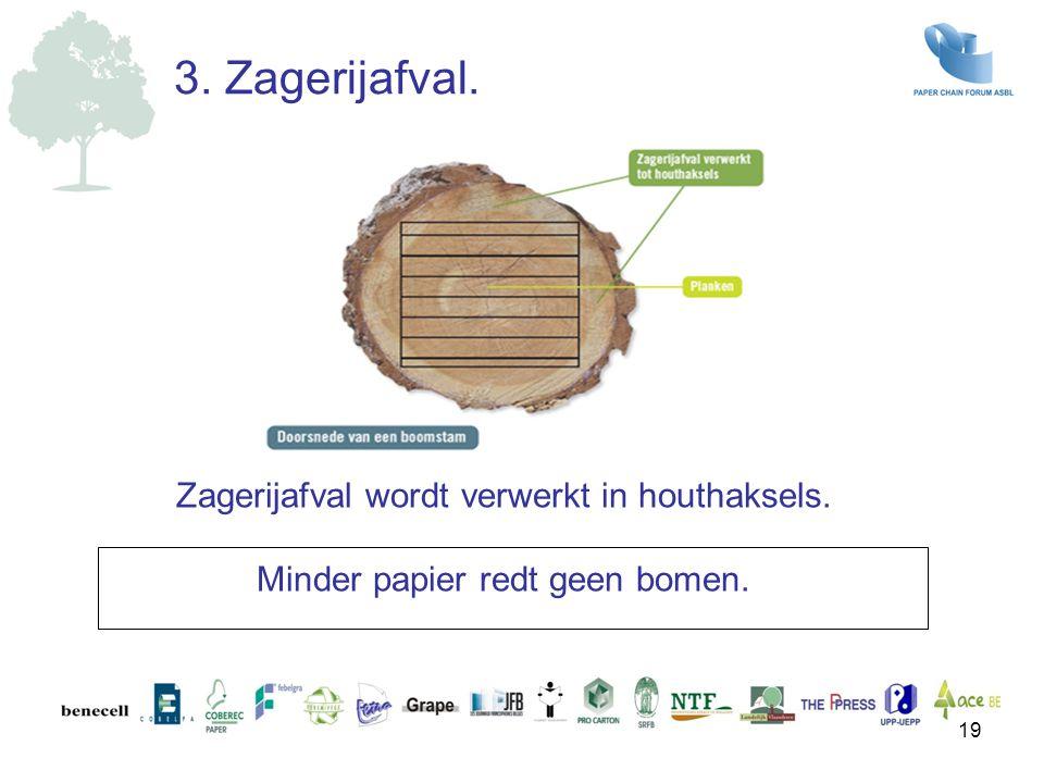 Zagerijafval wordt verwerkt in houthaksels. Minder papier redt geen bomen. 3. Zagerijafval. 19
