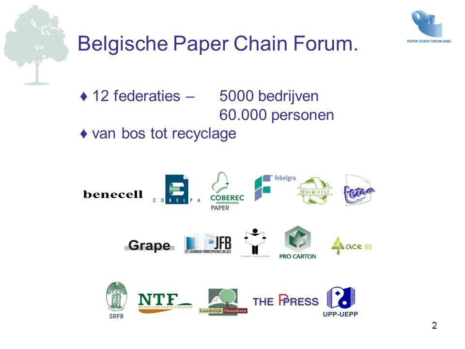 ♦ 12 federaties – 5000 bedrijven 60.000 personen ♦ van bos tot recyclage Belgische Paper Chain Forum. 2