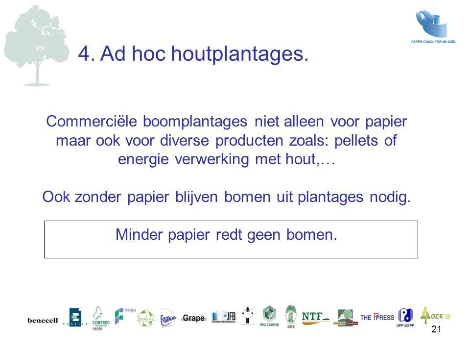 Commerciële boomplantages niet alleen voor papier maar ook voor diverse producten zoals: pellets of energie verwerking met hout,… Ook zonder papier bl