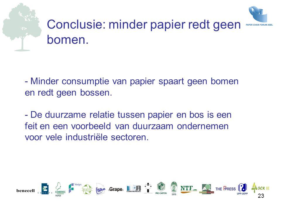 - Minder consumptie van papier spaart geen bomen en redt geen bossen. - De duurzame relatie tussen papier en bos is een feit en een voorbeeld van duur