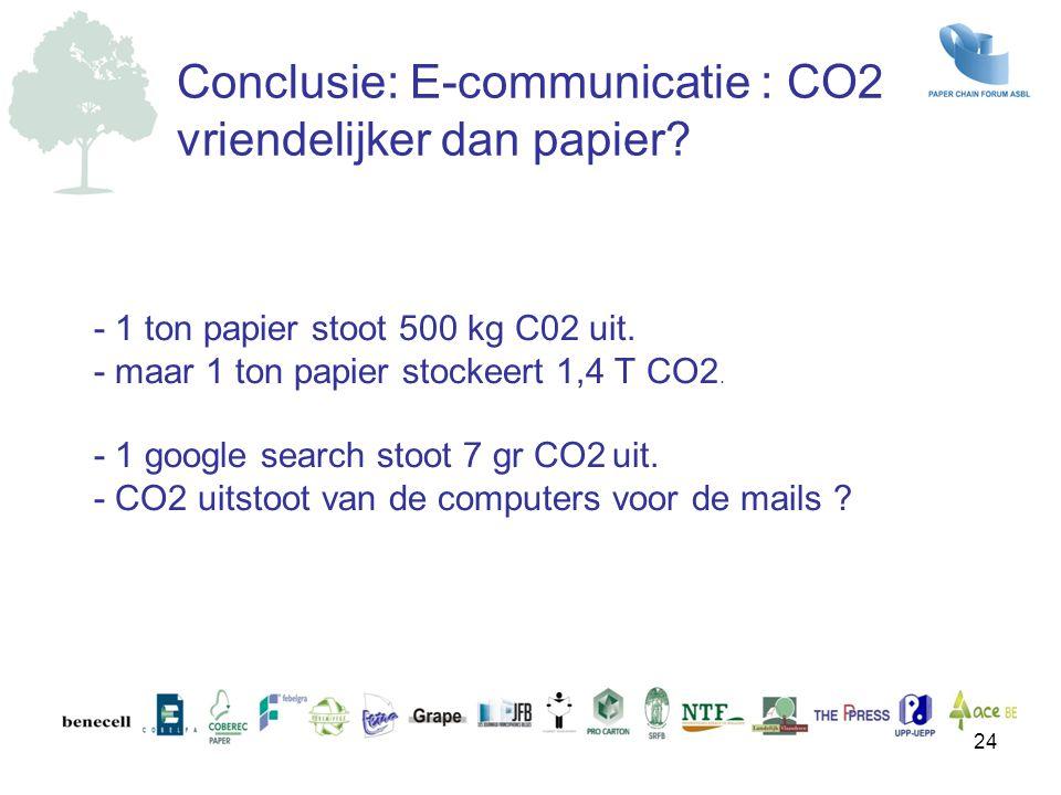 - 1 ton papier stoot 500 kg C02 uit. - maar 1 ton papier stockeert 1,4 T CO2. - 1 google search stoot 7 gr CO2 uit. - CO2 uitstoot van de computers vo