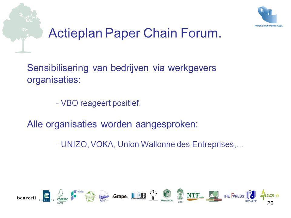 Sensibilisering van bedrijven via werkgevers organisaties: - VBO reageert positief. Alle organisaties worden aangesproken: - UNIZO, VOKA, Union Wallon
