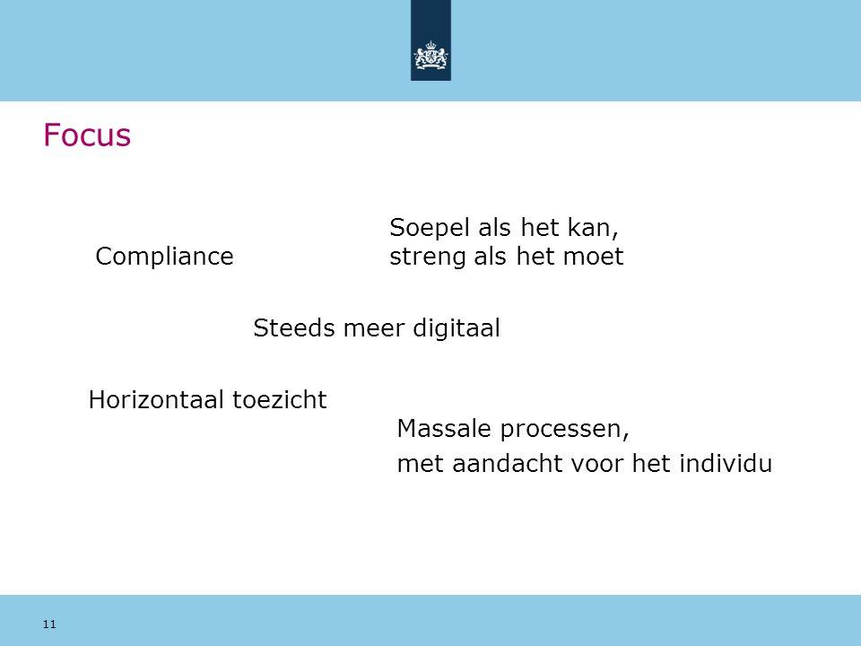 11 Focus Compliance Soepel als het kan, streng als het moet Steeds meer digitaal Horizontaal toezicht Massale processen, met aandacht voor het individ