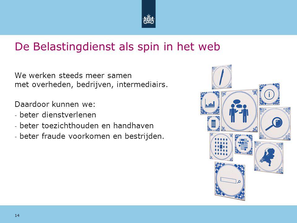 14 De Belastingdienst als spin in het web We werken steeds meer samen met overheden, bedrijven, intermediairs. Daardoor kunnen we: - beter dienstverle