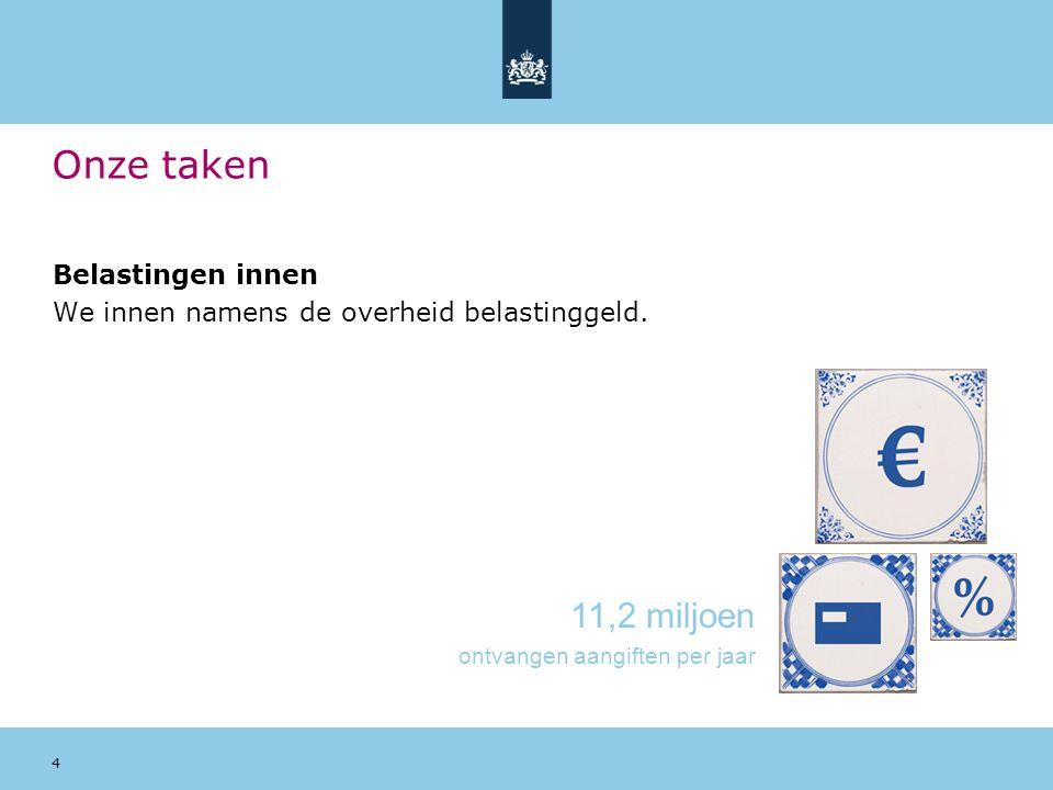 4 Onze taken Belastingen innen We innen namens de overheid belastinggeld. 11,2 miljoen ontvangen aangiften per jaar