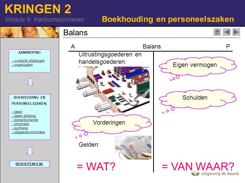 KRINGEN 2 Module 6: Kantoortechnieken Boekhouding en personeelszaken Vorderingen Uitrustingsgoederen en handelsgoederen: Gelden: Schulden Eigen vermogen A Balans P = WAT.