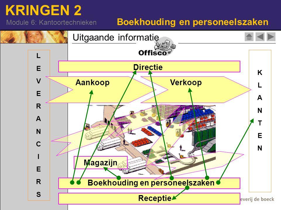 KRINGEN 2 Module 6: Kantoortechnieken Boekhouding en personeelszaken KLANTENKLANTEN LEVERANCIERSLEVERANCIERS Uitgaande informatie Directie AankoopVerkoop Magazijn Boekhouding en personeelszaken Receptie