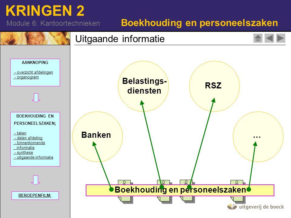 KRINGEN 2 Module 6: Kantoortechnieken Boekhouding en personeelszaken Banken Belastings- diensten RSZ … Uitgaande informatie Boekhouding en personeelszaken AANKNOPING - overzicht afdelingen - organogram BOEKHOUDING EN PERSONEELSZAKEN:: - taken - delen afdeling - binnenkomende informatie - synthese - uitgaande informatie BEROEPENFILM: