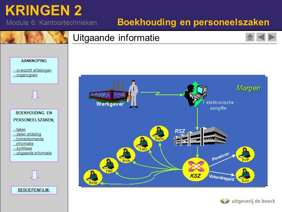 KRINGEN 2 Module 6: Kantoortechnieken Boekhouding en personeelszaken Uitgaande informatie AANKNOPING - overzicht afdelingen - organogram BOEKHOUDING E