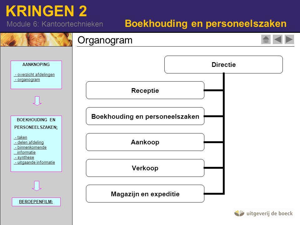 KRINGEN 2 Module 6: Kantoortechnieken Organogram Directie Receptie Boekhouding en personeelszaken Aankoop Verkoop Magazijn en expeditie Boekhouding en