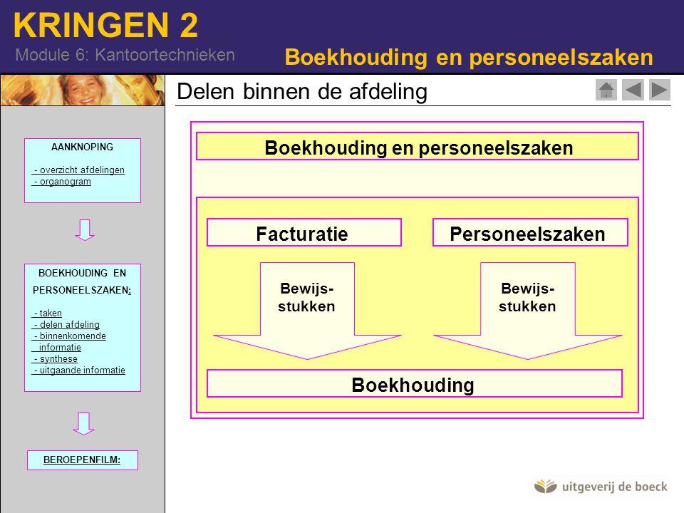 KRINGEN 2 Module 6: Kantoortechnieken Delen binnen de afdeling Boekhouding en personeelszaken Boekhouding FacturatiePersoneelszaken Bewijs- stukken AA