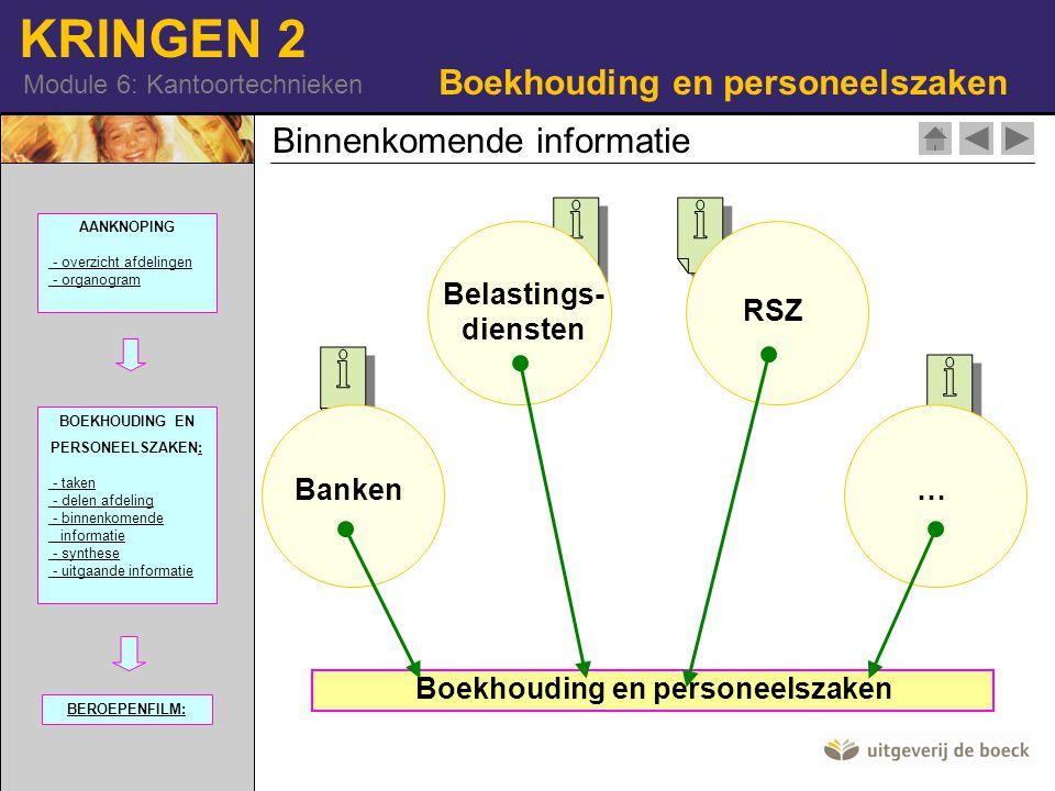 KRINGEN 2 Module 6: Kantoortechnieken Boekhouding en personeelszaken Banken Belastings- diensten RSZ … Binnenkomende informatie Boekhouding en persone