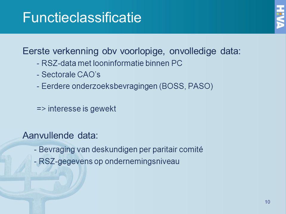 10 Functieclassificatie Eerste verkenning obv voorlopige, onvolledige data: - RSZ-data met looninformatie binnen PC - Sectorale CAO's - Eerdere onderz