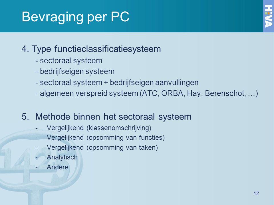 12 Bevraging per PC 4. Type functieclassificatiesysteem - sectoraal systeem - bedrijfseigen systeem - sectoraal systeem + bedrijfseigen aanvullingen -