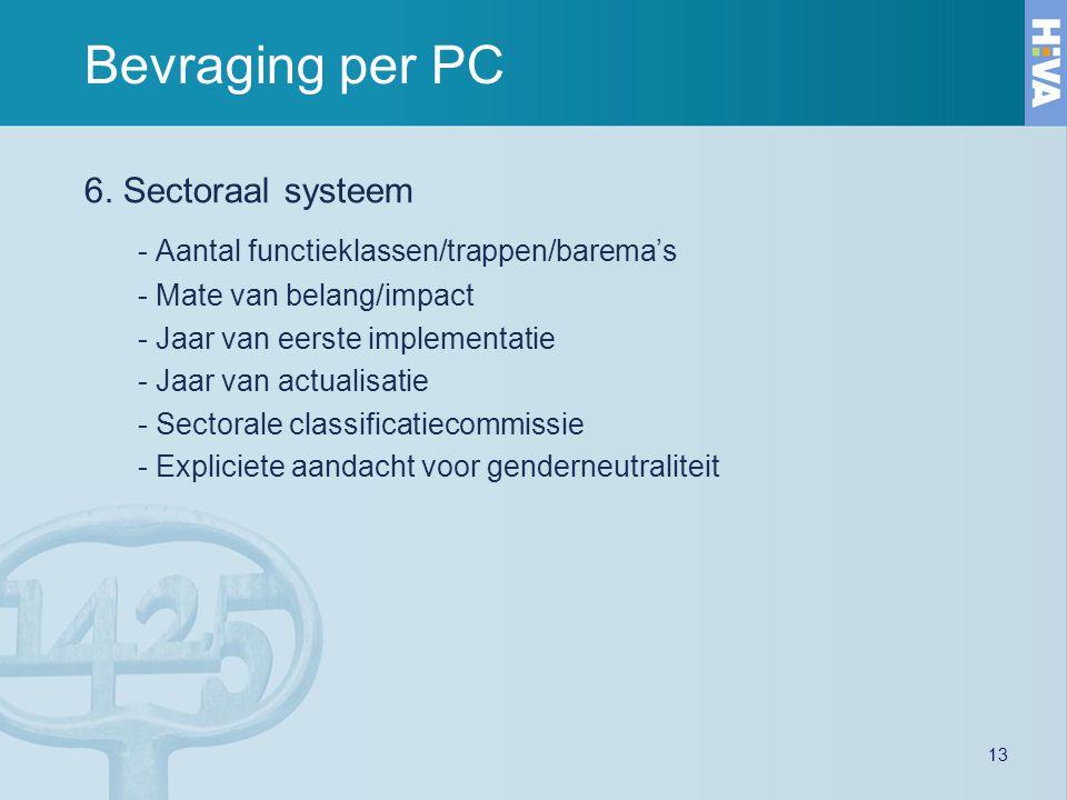 13 Bevraging per PC 6. Sectoraal systeem - Aantal functieklassen/trappen/barema's - Mate van belang/impact - Jaar van eerste implementatie - Jaar van