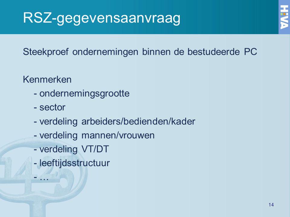14 RSZ-gegevensaanvraag Steekproef ondernemingen binnen de bestudeerde PC Kenmerken - ondernemingsgrootte - sector - verdeling arbeiders/bedienden/kad