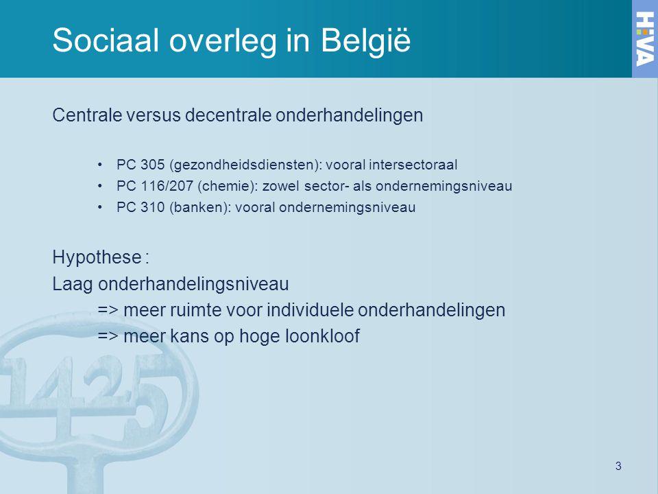 4 Sociaal overleg in België Onderhandelingsniveau en genderloonkloof Bron: RSZ, BOSS, PASO (voorlopige data)