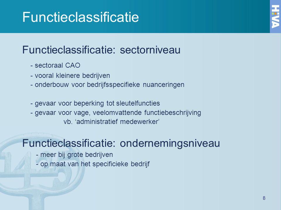 9 Functieclassificatie Functieclassificatie: vergelijkend systeem - vergelijking van functies - vergelijking van taken - klassenomschrijving o.b.v.