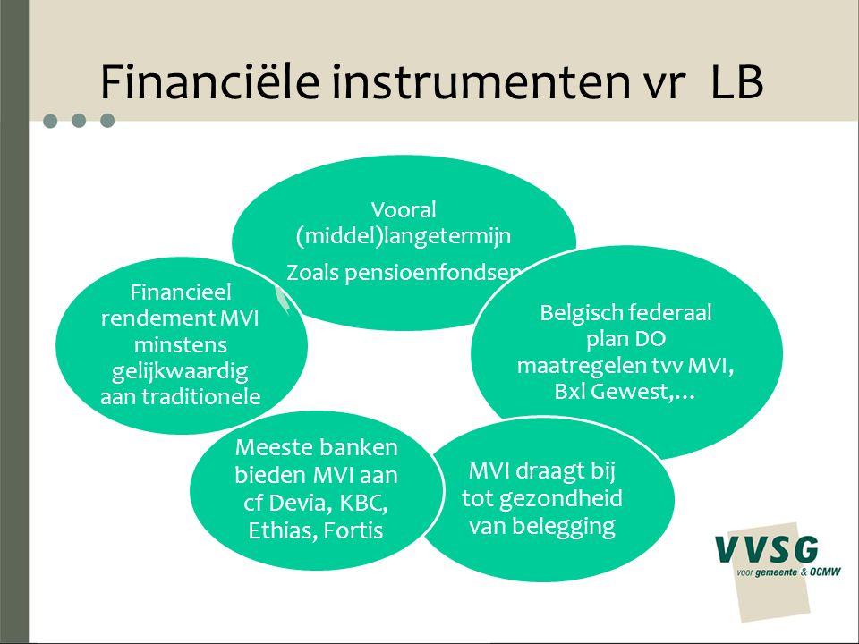 Financiële instrumenten vr LB Vooral (middel)langetermijn Zoals pensioenfondsen Belgisch federaal plan DO maatregelen tvv MVI, Bxl Gewest,… MVI draagt