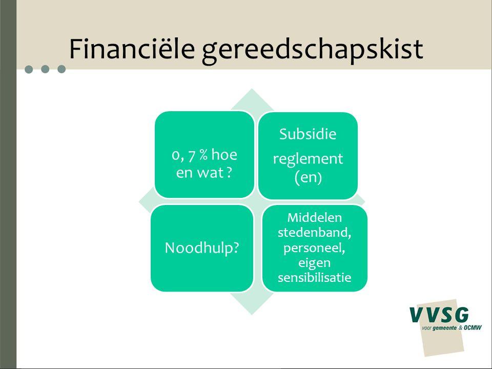 Financiële gereedschapskist 0, 7 % hoe en wat ? Subsidie reglement (en ) Noodhulp? Middelen stedenband, personeel, eigen sensibilisatie