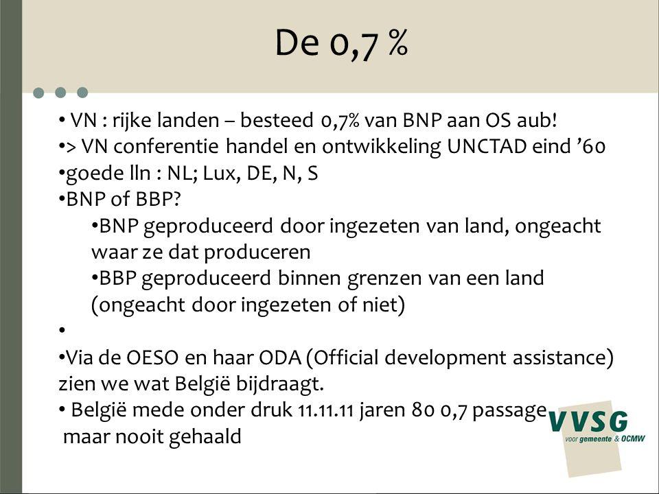 De 0,7 % VN : rijke landen – besteed 0,7% van BNP aan OS aub! > VN conferentie handel en ontwikkeling UNCTAD eind '60 goede lln : NL; Lux, DE, N, S BN