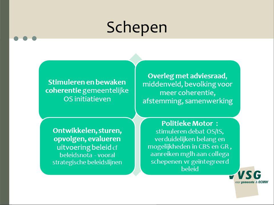 Schepen Stimuleren en bewaken coherentie gemeentelijke OS initiatieven Overleg met adviesraad, middenveld, bevolking voor meer coherentie, afstemming,