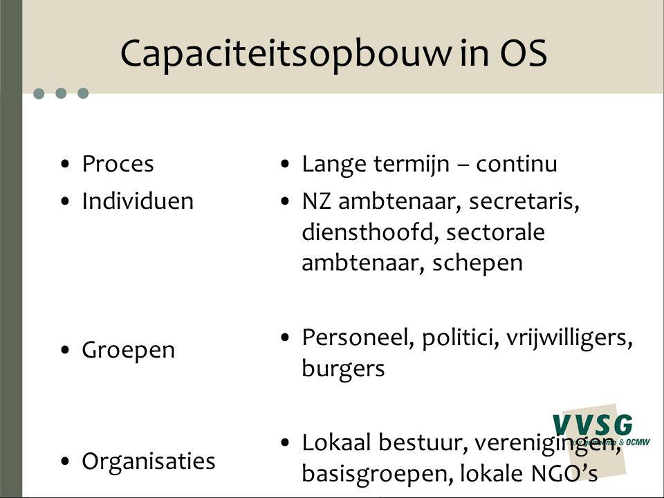 Capaciteitsopbouw in OS Proces Individuen Groepen Organisaties Lange termijn – continu NZ ambtenaar, secretaris, diensthoofd, sectorale ambtenaar, sch