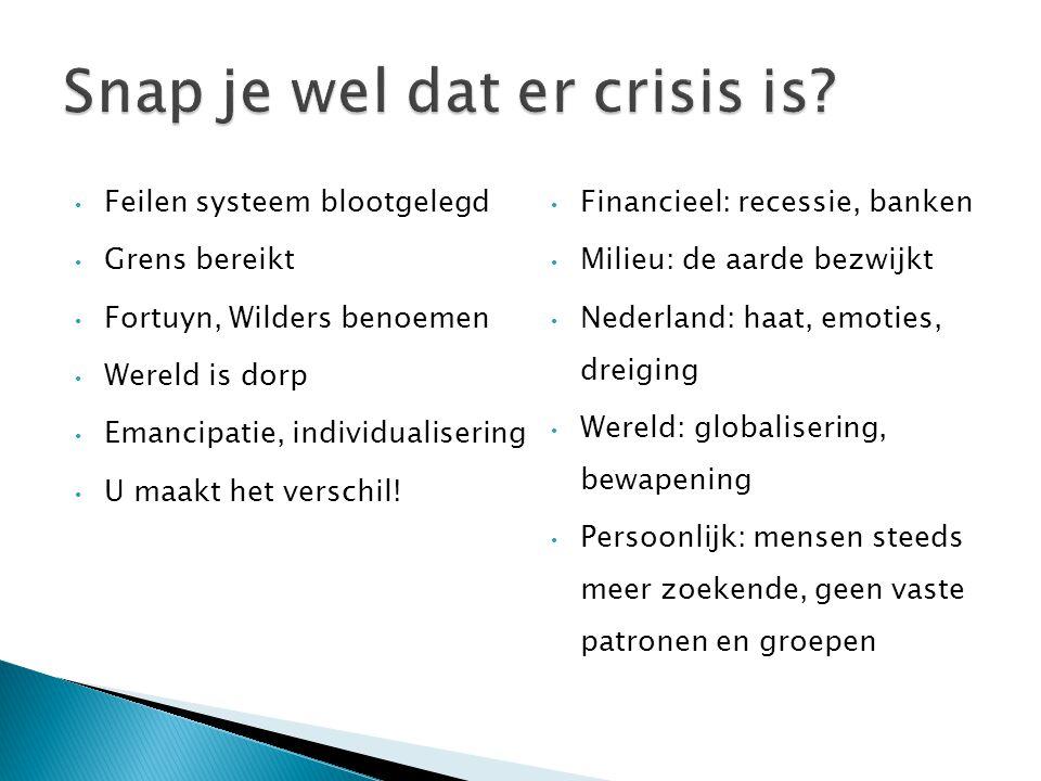 Feilen systeem blootgelegd Grens bereikt Fortuyn, Wilders benoemen Wereld is dorp Emancipatie, individualisering U maakt het verschil! Financieel: rec