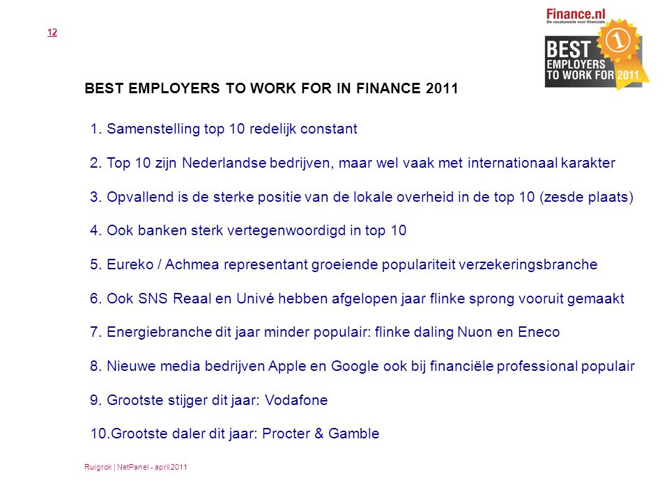 12 BEST EMPLOYERS TO WORK FOR IN FINANCE 2011 Ruigrok | NetPanel - april 2011 1.Samenstelling top 10 redelijk constant 2.Top 10 zijn Nederlandse bedri