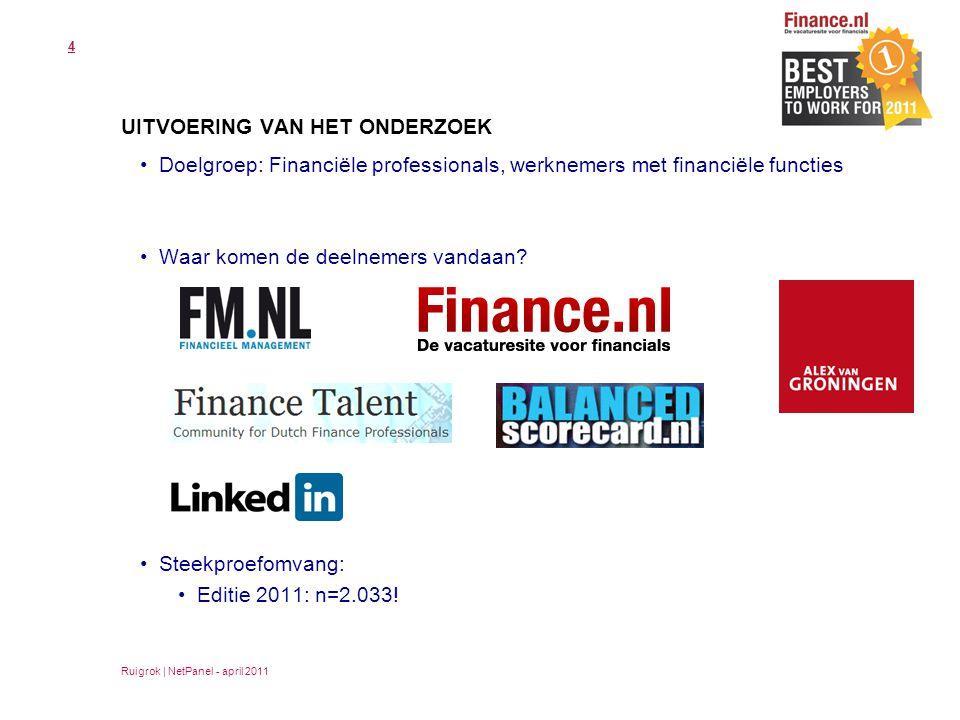 4 UITVOERING VAN HET ONDERZOEK Doelgroep: Financiële professionals, werknemers met financiële functies Waar komen de deelnemers vandaan.