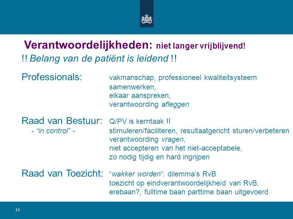 11 Verantwoordelijkheden: niet langer vrijblijvend! !! Belang van de patiënt is leidend !! Professionals: vakmanschap, professioneel kwaliteitsysteem