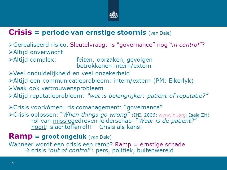 """4 Crisis = periode van ernstige stoornis (van Dale)  Gerealiseerd risico. Sleutelvraag: is """"governance"""" nog """"in control""""?  Altijd onverwacht  Altij"""