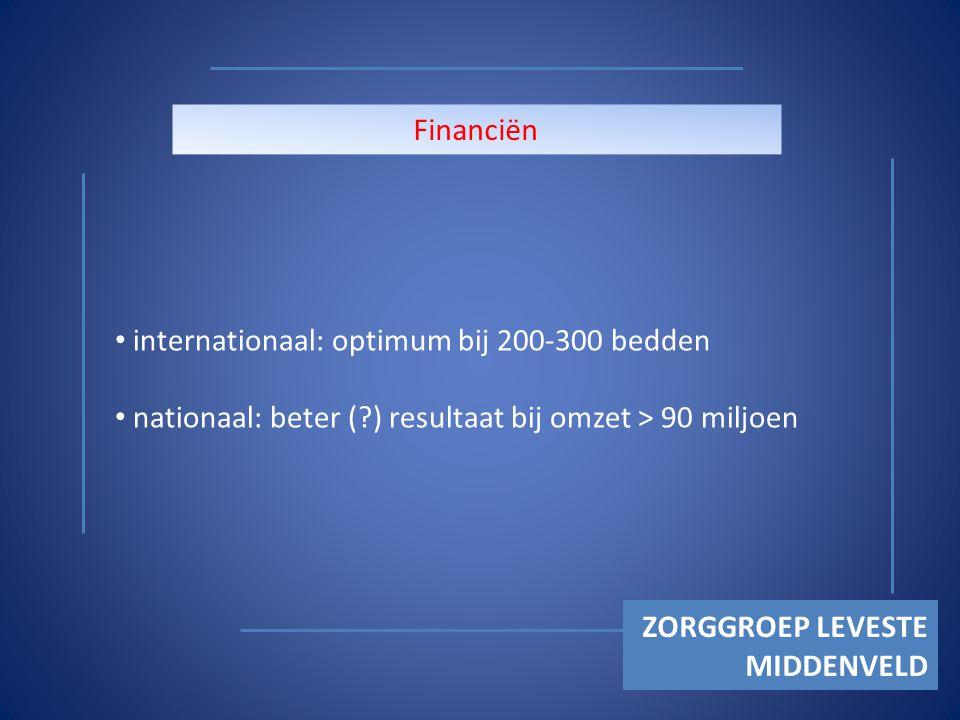 ZORGGROEP LEVESTE MIDDENVELD Financiën internationaal: optimum bij 200-300 bedden nationaal: beter (?) resultaat bij omzet > 90 miljoen
