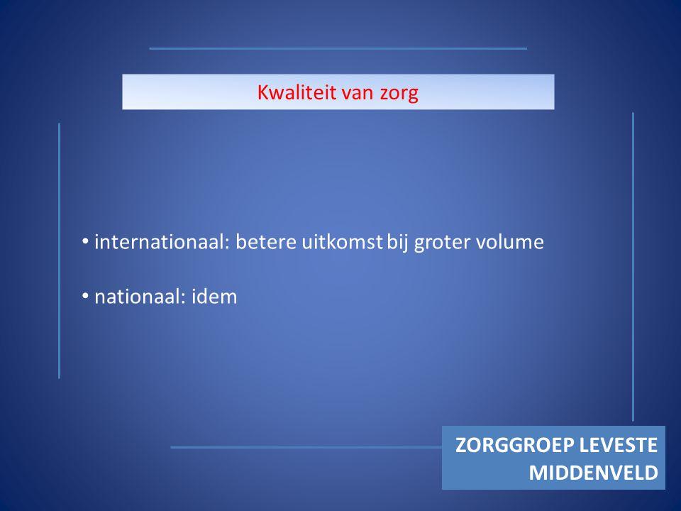 ZORGGROEP LEVESTE MIDDENVELD Kwaliteit van zorg internationaal: betere uitkomst bij groter volume nationaal: idem