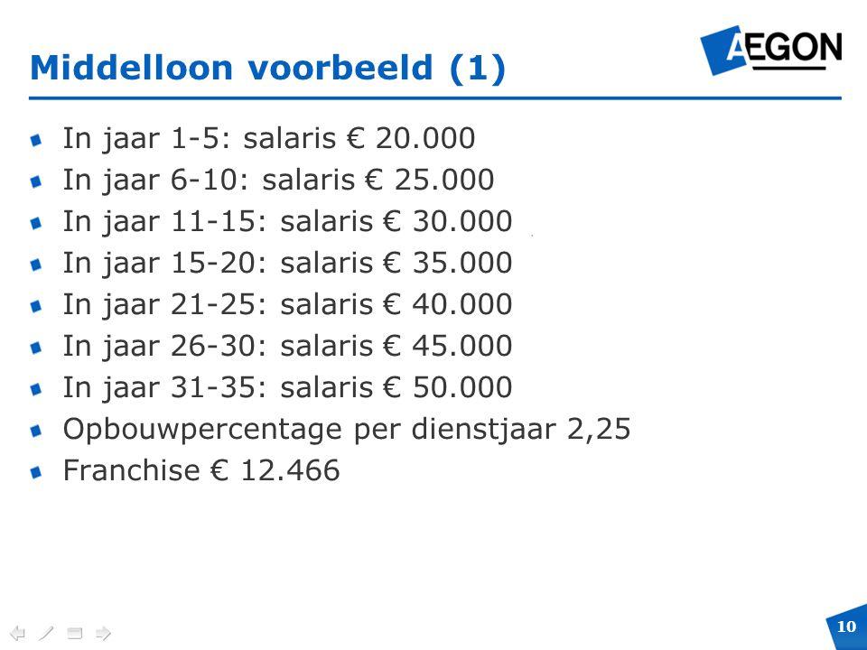 10 Verplichte positie en maximale hoogte voor cobranding. Middelloon voorbeeld (1) In jaar 1-5: salaris € 20.000 In jaar 6-10: salaris € 25.000 In jaa
