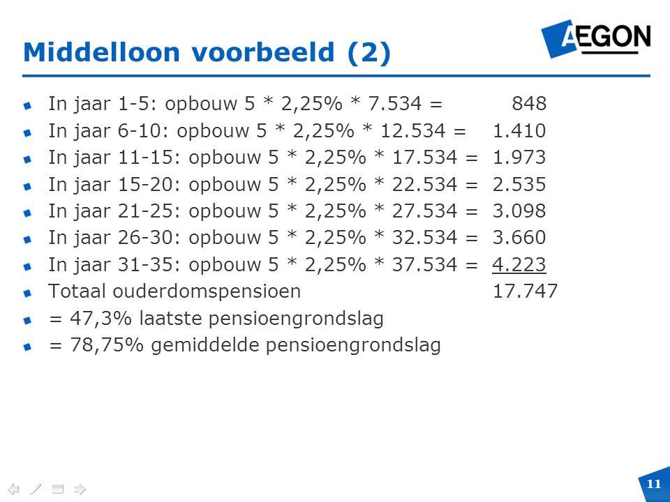 11 Verplichte positie en maximale hoogte voor cobranding. Middelloon voorbeeld (2) In jaar 1-5: opbouw 5 * 2,25% * 7.534 = 848 In jaar 6-10: opbouw 5
