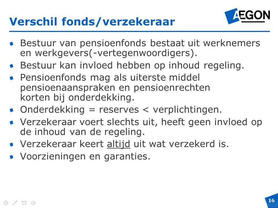 16 Verplichte positie en maximale hoogte voor cobranding. Verschil fonds/verzekeraar Bestuur van pensioenfonds bestaat uit werknemers en werkgevers(-v