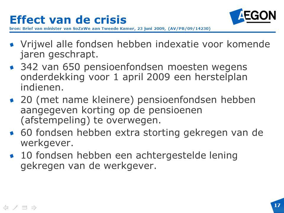 17 Verplichte positie en maximale hoogte voor cobranding. Effect van de crisis bron: Brief van minister van SoZaWe aan Tweede Kamer, 23 juni 2009, (AV