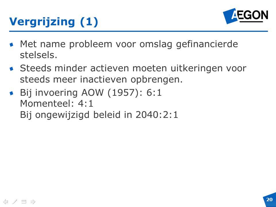 20 Verplichte positie en maximale hoogte voor cobranding. Vergrijzing (1) Met name probleem voor omslag gefinancierde stelsels. Steeds minder actieven