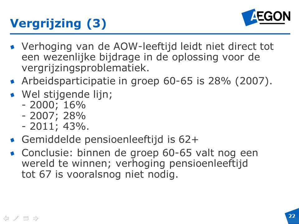22 Verplichte positie en maximale hoogte voor cobranding. Vergrijzing (3) Verhoging van de AOW-leeftijd leidt niet direct tot een wezenlijke bijdrage