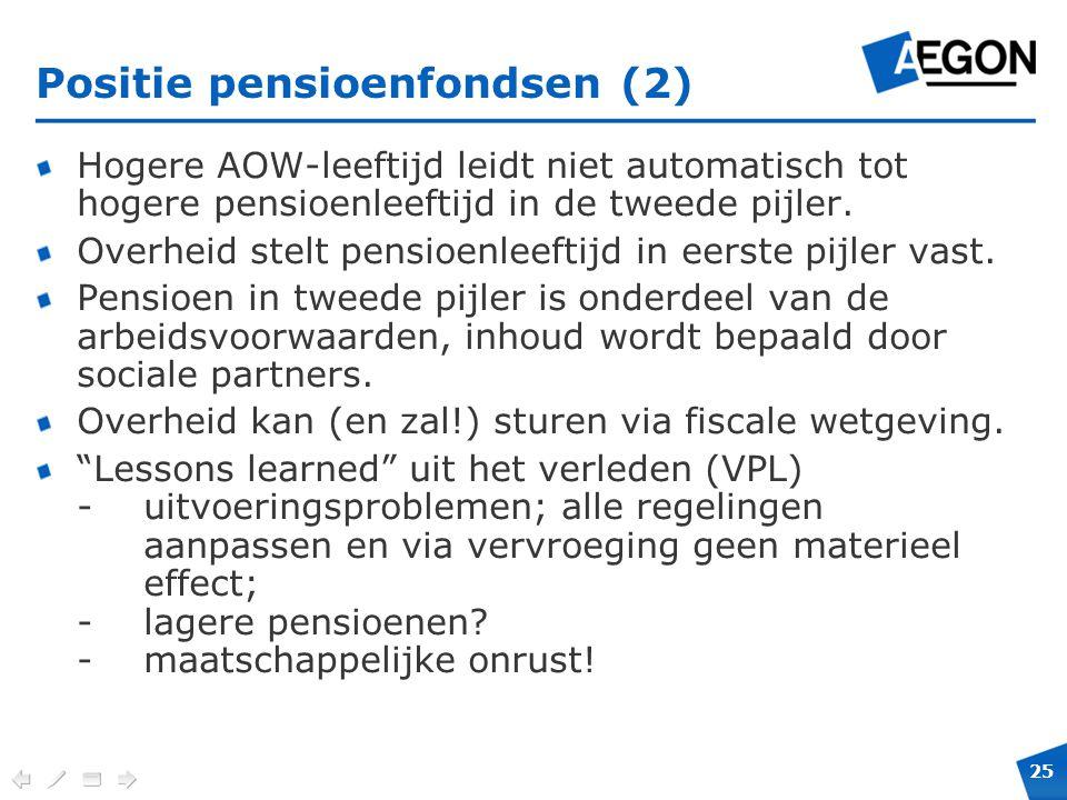 25 Verplichte positie en maximale hoogte voor cobranding. Positie pensioenfondsen (2) Hogere AOW-leeftijd leidt niet automatisch tot hogere pensioenle