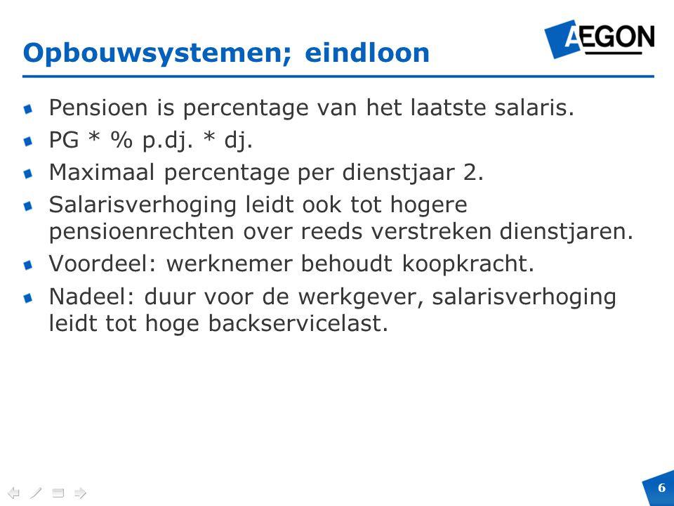 6 Verplichte positie en maximale hoogte voor cobranding. Opbouwsystemen; eindloon Pensioen is percentage van het laatste salaris. PG * % p.dj. * dj. M