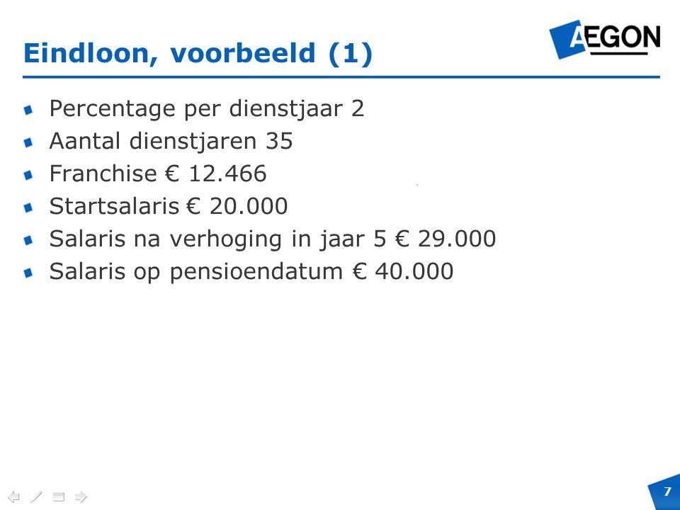 7 Verplichte positie en maximale hoogte voor cobranding. Eindloon, voorbeeld (1) Percentage per dienstjaar 2 Aantal dienstjaren 35 Franchise € 12.466