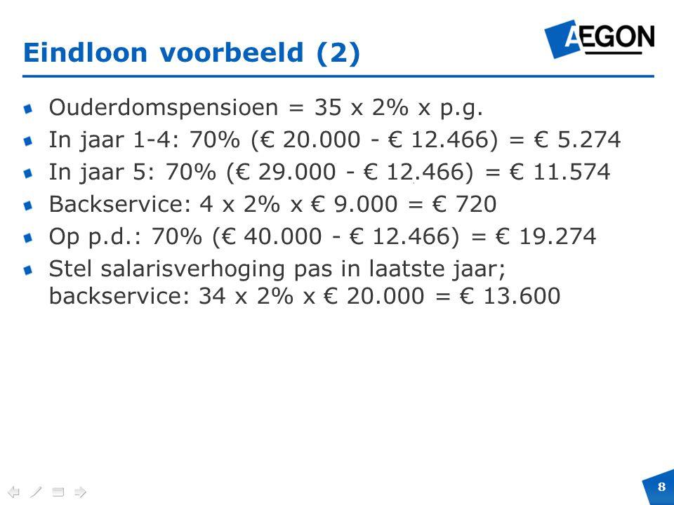 8 Verplichte positie en maximale hoogte voor cobranding. Eindloon voorbeeld (2) Ouderdomspensioen = 35 x 2% x p.g. In jaar 1-4: 70% (€ 20.000 - € 12.4